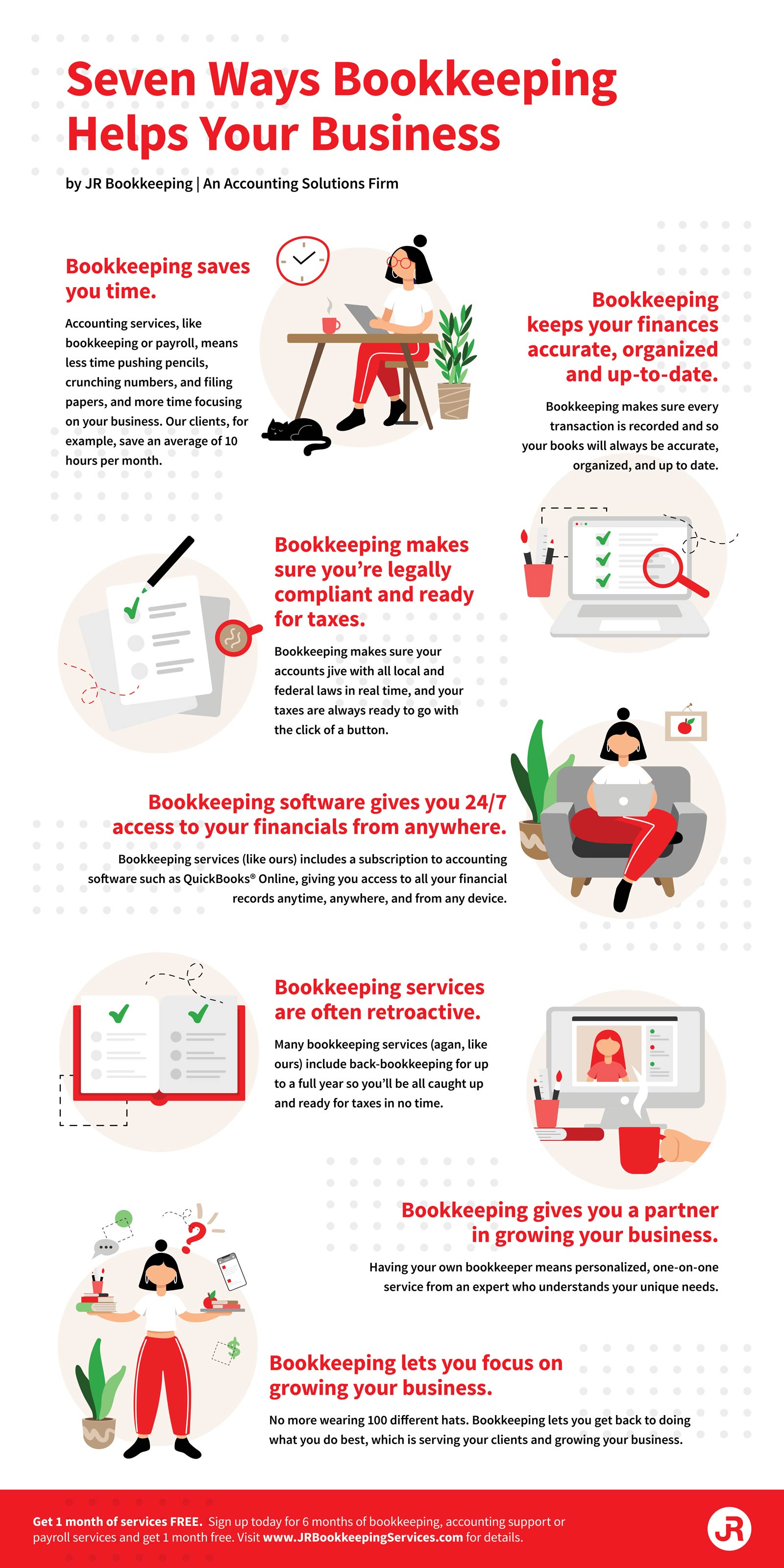 7 Ways Bookkeeping Helps Small Businesses infographic (1600 min)