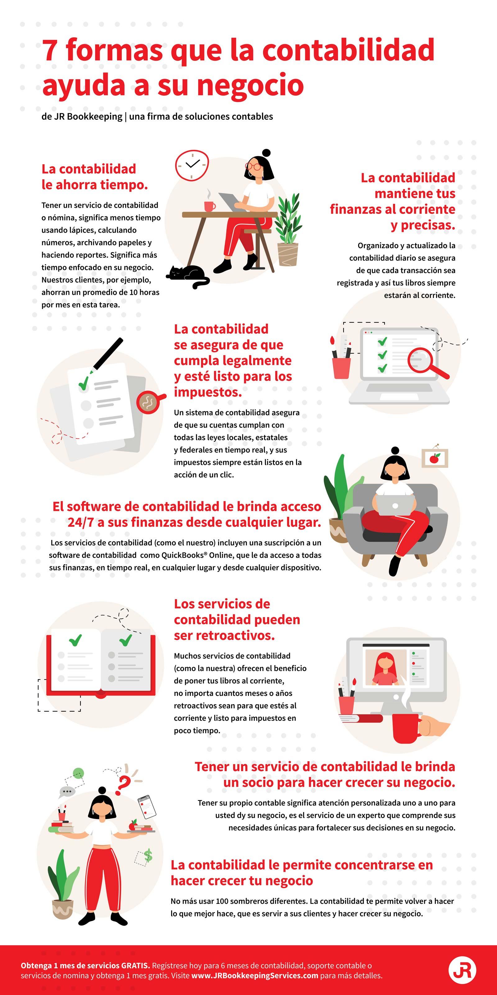 7 maneras contabilidad ayuda negocios infographia rev